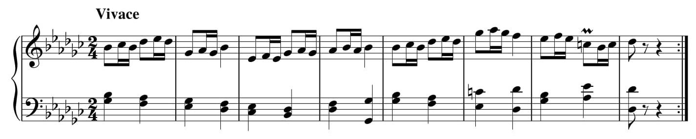 Przykład 1. Ludwig van Beethoven, <i>Sonata fortepianowa</i> op. 79, cz. III, <i>Vivace</i> w transpozycji do tonacji <i>Ges-dur</i>, t. 1–8
